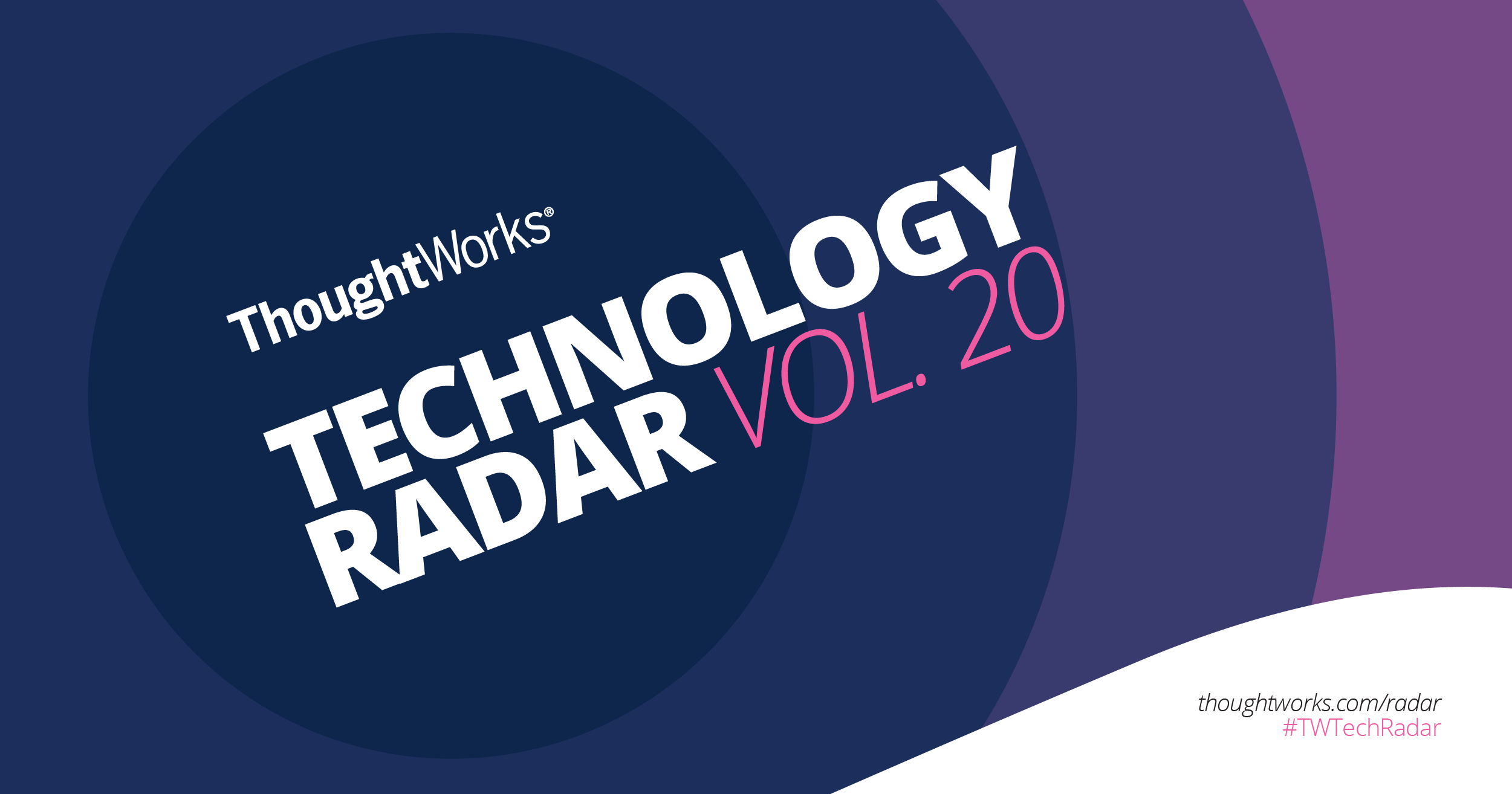 Technology Radar | An opinionated guide to technology